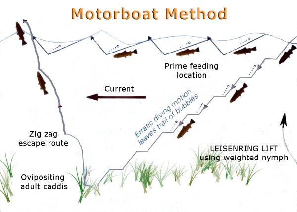 MotorboatMethodxnew2
